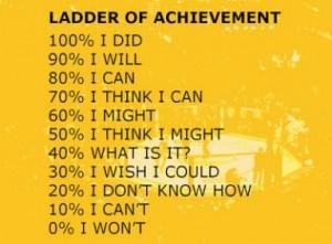 ladderofachievement